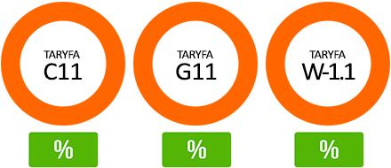 aukcje-taryf-licytacja