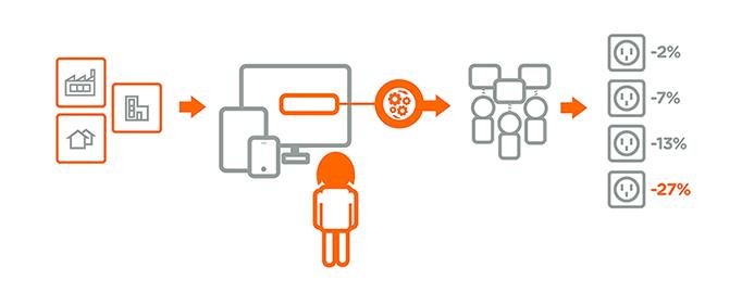 infografika-platforma-on-line-ogarniamprad-pl