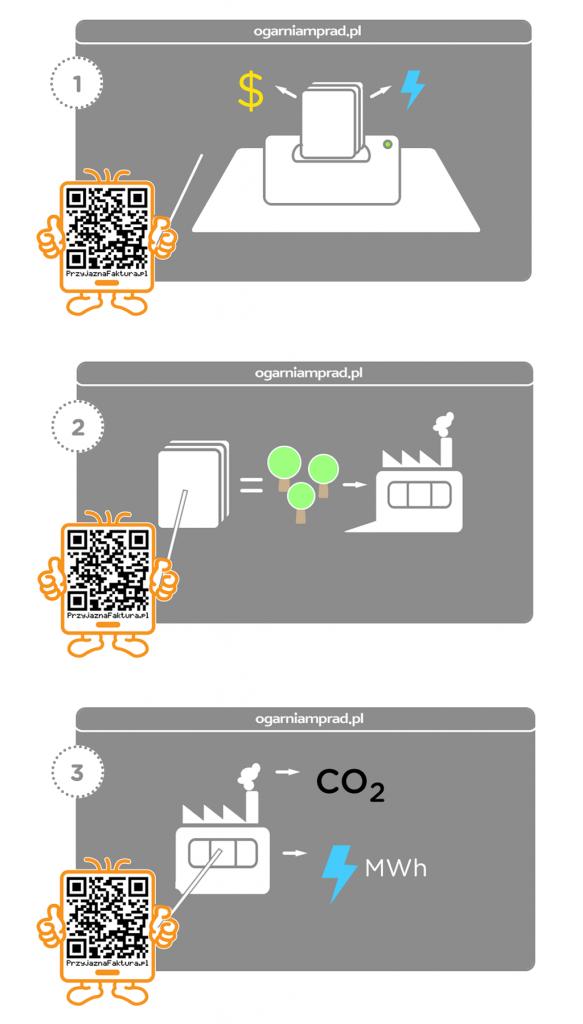 GDZ_infografika
