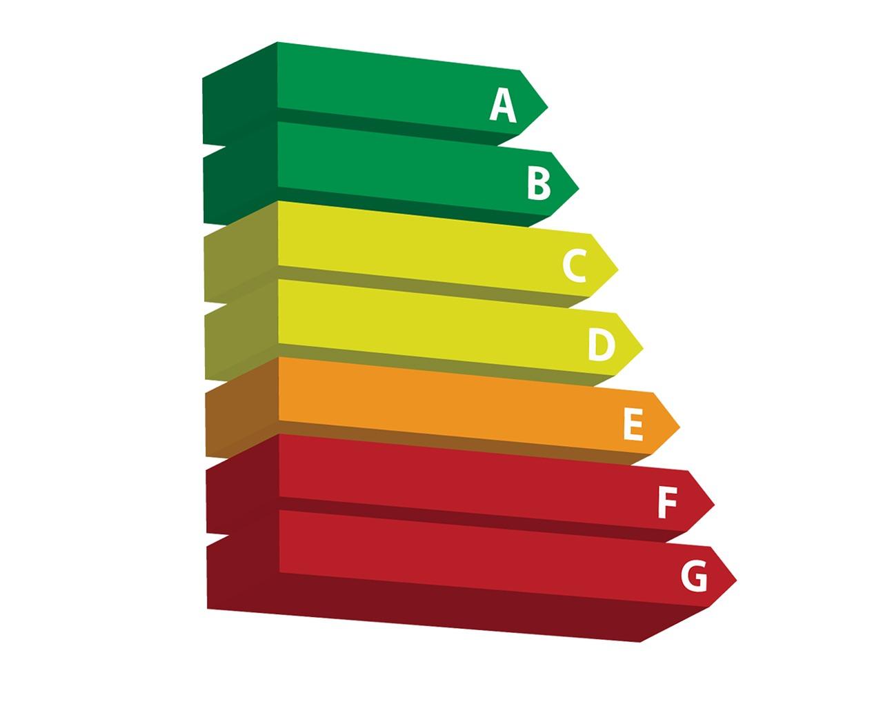 Klasy energetyczne - obiecana oszczędność, a faktyczne zużycie prądu